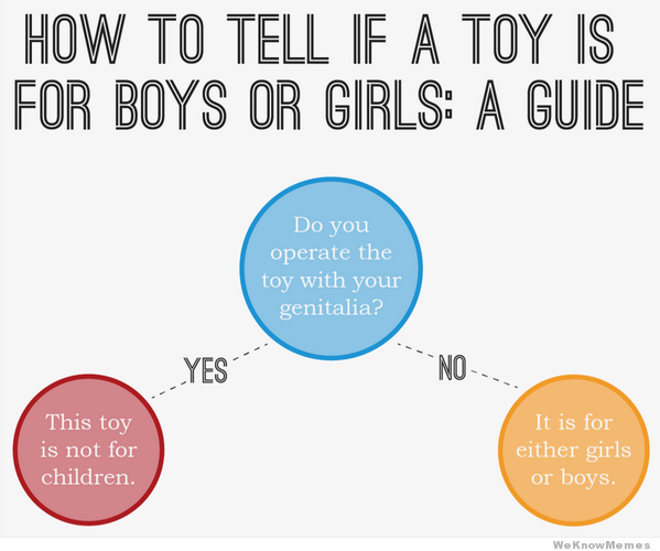 how-to-tell-if-a-toy-is-for-boys-or-girls-a-guide